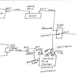 Electric Antenna Wiring Diagram Desert Hawk Ford Power Schematic Data Schema Block Wire Qw Davidforlife De U2022 Window Motor