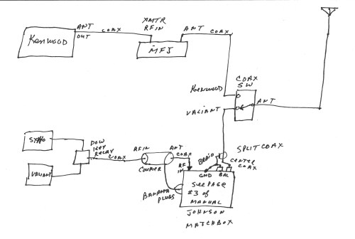 small resolution of a mobile radio wiring wiring diagrams scematic 1988 dodge radio wiring a mobile radio wiring