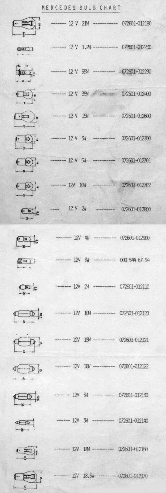 hight resolution of mercedes benz fog lamp bulb 072601 012600 is shown as 12v 15w fifth bulb down on the chart but the power rating should be 35w