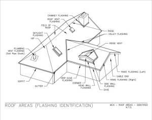 01-Roof-Area-(Flashing-ID)-