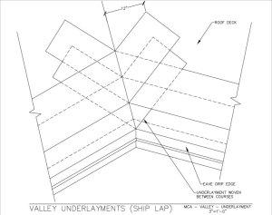 08---Valley-Underlayment