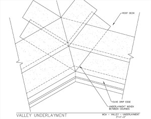 09-Valley-Underlayment1