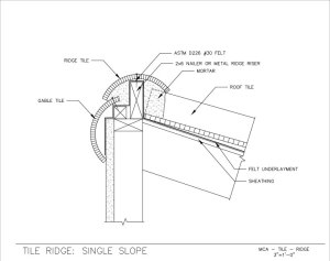 23-Single-Slope-Ridge-Detail