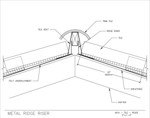 24-Under-Ridge-Closure
