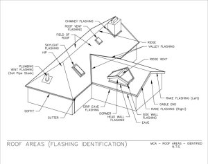 01---Roof-Areaa-(Flashing-ID)