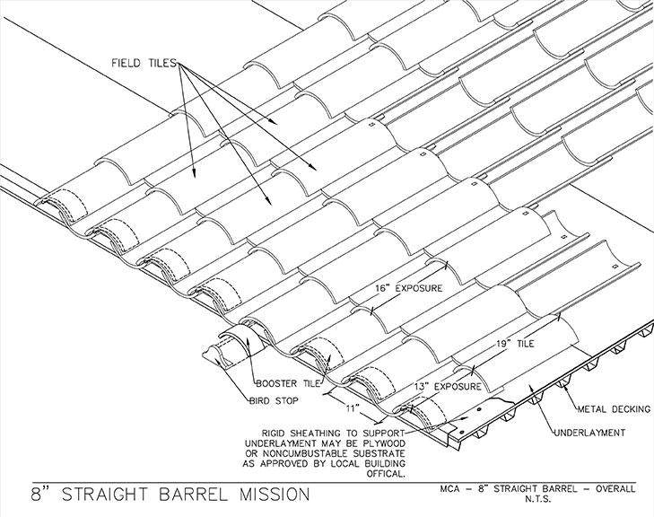 8-Inch Straight Barrel Mission