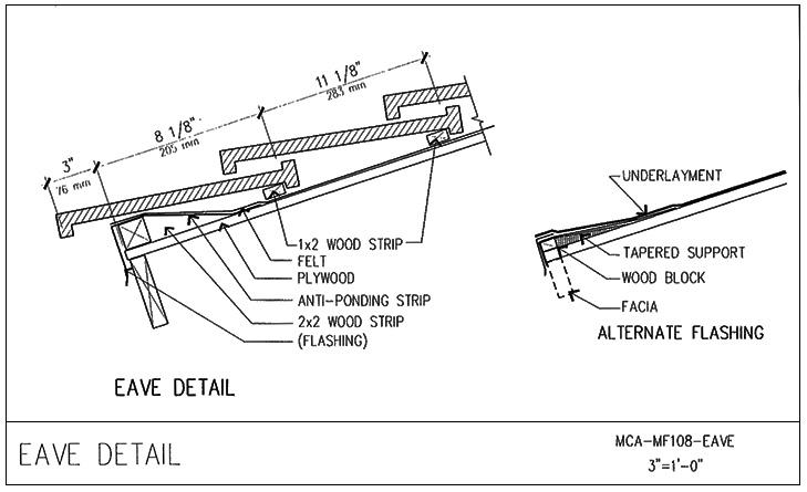 MF108 Interlocking Flat