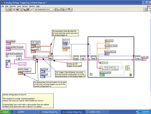 Usb Wiring Diagram Printable Ni Labview Support For Iotech Products Measurement