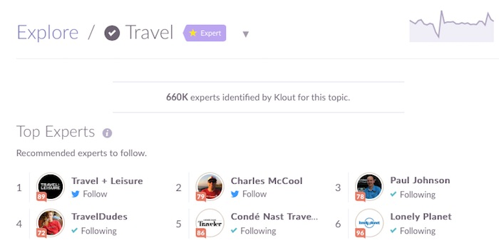 Charles McCool ranked #2 travel expert in the world