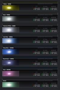 Xeno Light bulb color 3000k 5000k 6000k 8000k 10000k ...