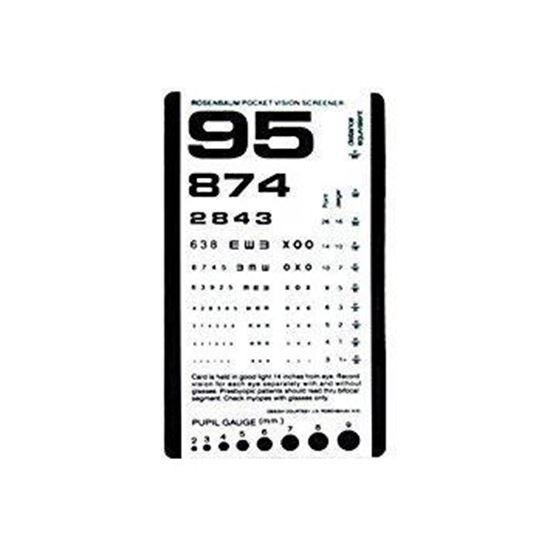 Vision Chart Numbers - Ofertasvuelo