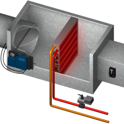 Trane Vav Box Wiring Diagram Parts Of A Horse Furnace ~ Elsavadorla
