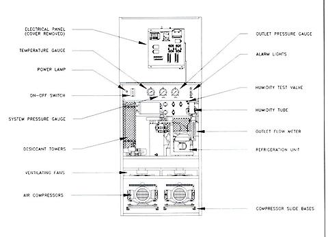 McIntire: ADK Model 15000