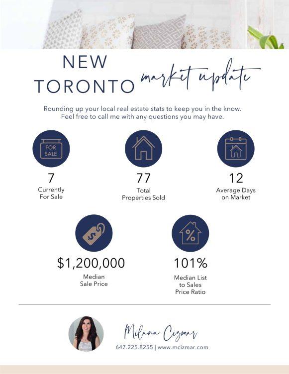 New Toronto Real Estate Market Update Milana Cizmar Real Estate Broker