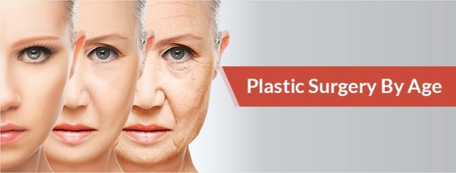 Plastic Surgery By Age