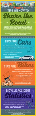 Infographic on Tips on How to Share the Road