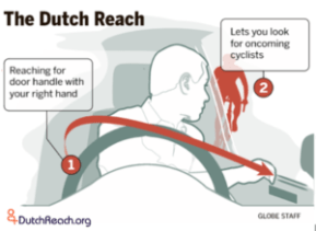 Illustration of Dutch Reach method to avoid dooring cyclists