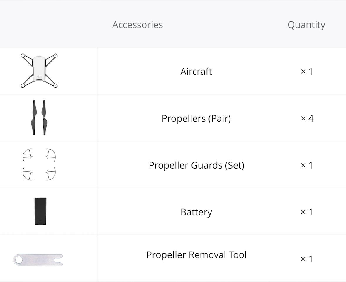 Nano Drone | Wiring Diagram Database