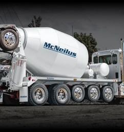 concrete mixers mcneilus mcneilus wiring diagrams  [ 1400 x 800 Pixel ]