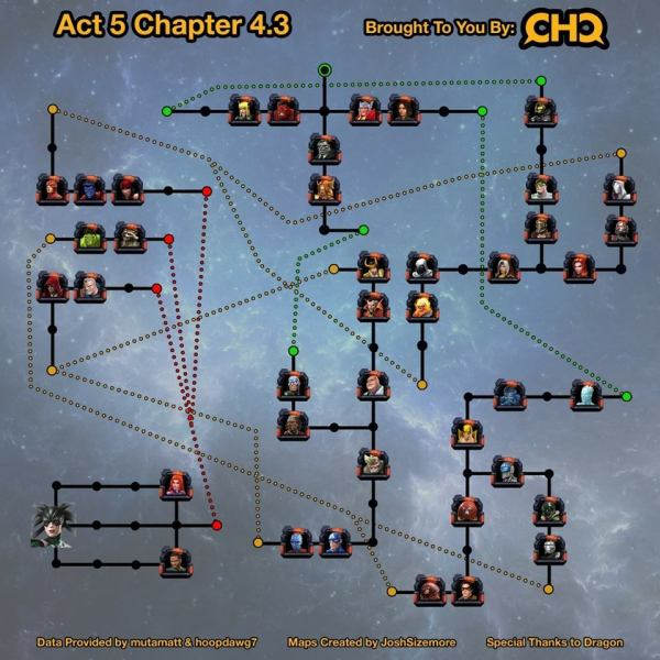 Mcoc Aw Directory Path Map - Year of Clean Water