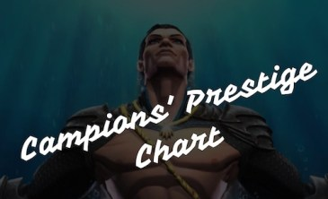 Champions' Prestige Chart (Top to Bottom) – 5 and 6 Stars Only
