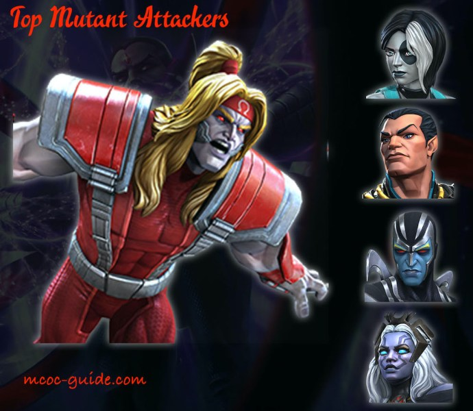 Top Mutant Attackers