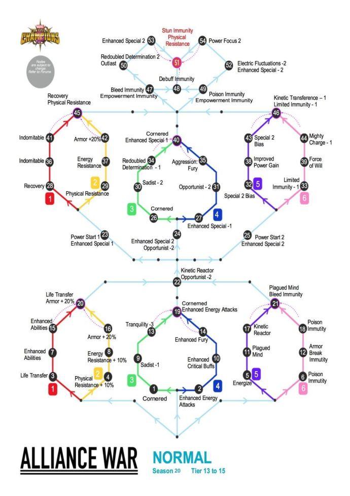 AW-Map-Season-20-Normal-Tier
