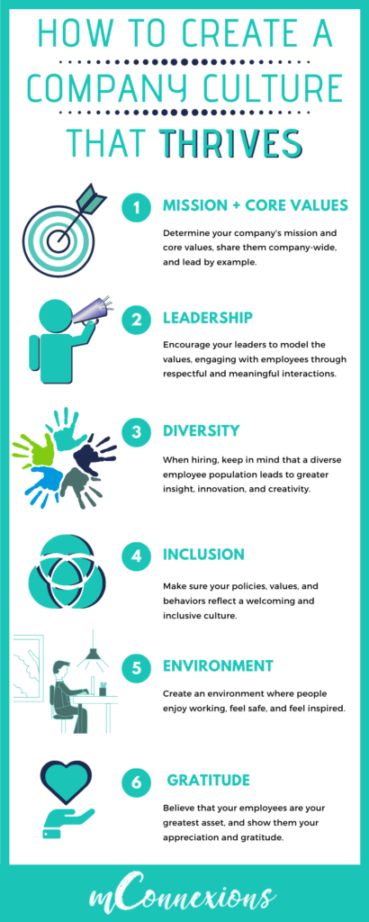Infographic: How to Create a Thriving Company Culture