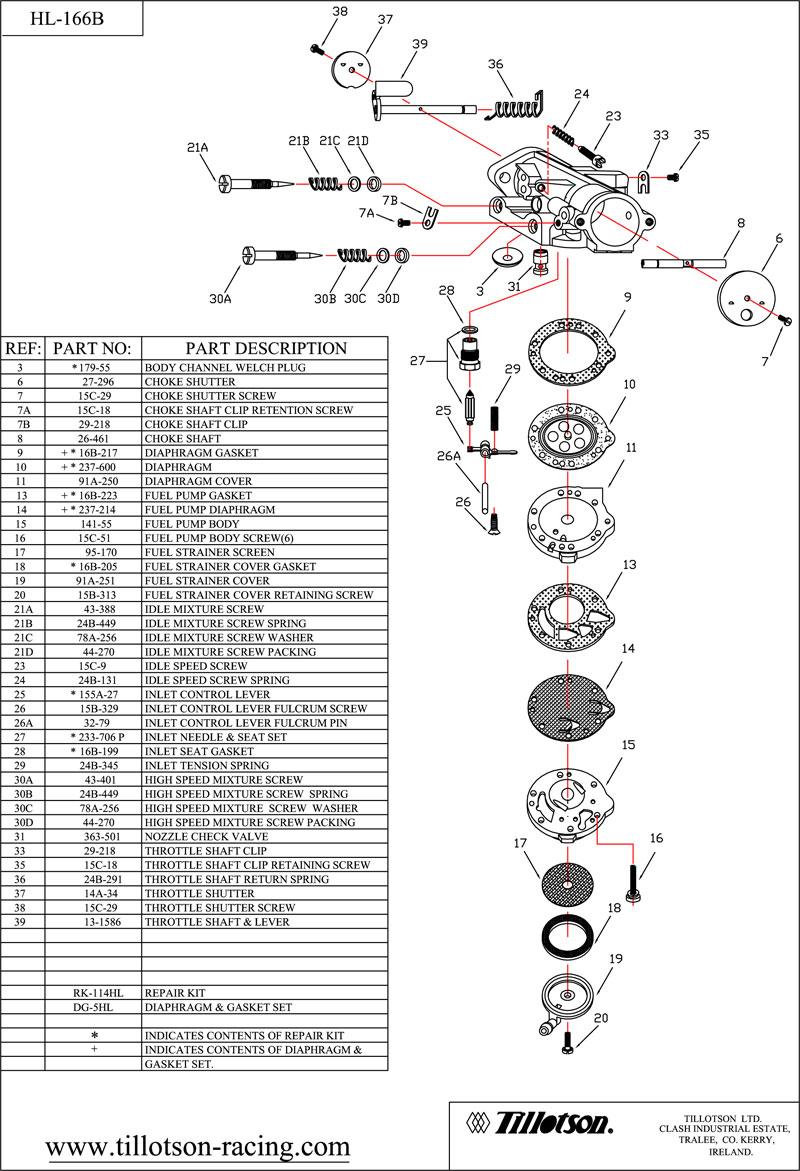 22r carburetor wiring diagram subaru forester radio 80cc motor diagram, 80cc, free engine image for user manual download