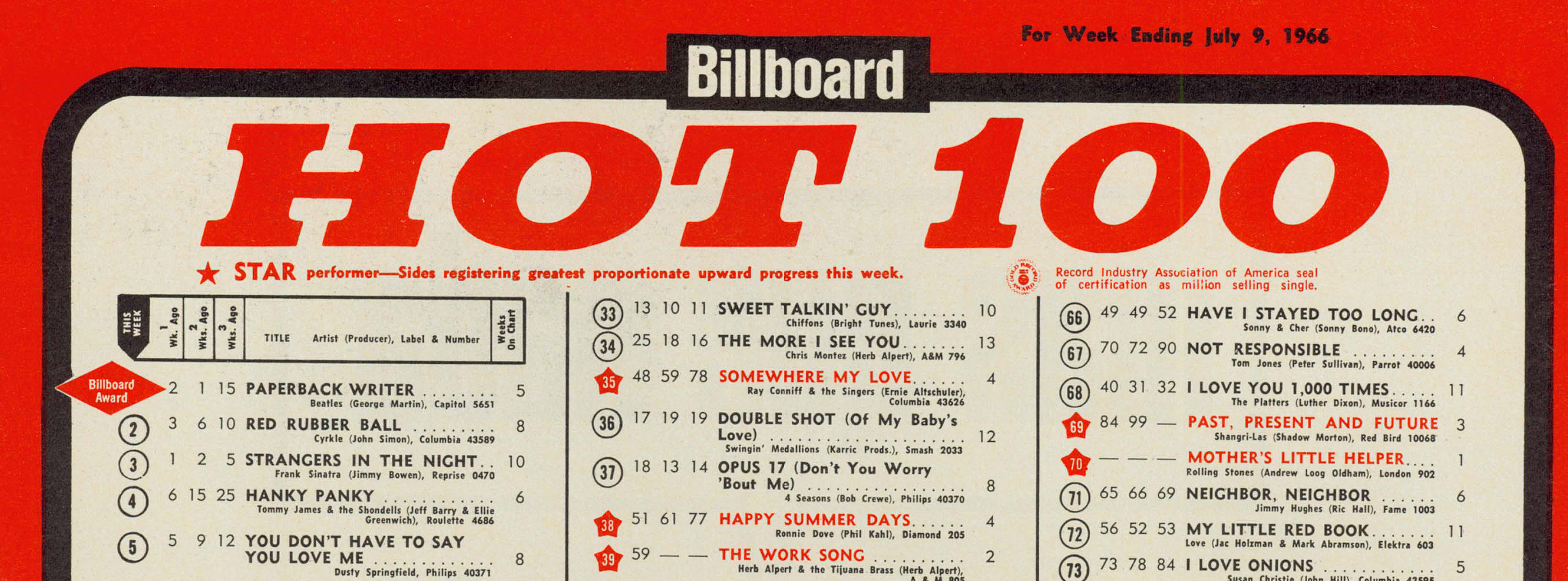 Billboard Singles Charts | Record Research MusicVault