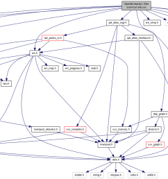 include dependency graph for curr wb cxx  [ 2160 x 909 Pixel ]