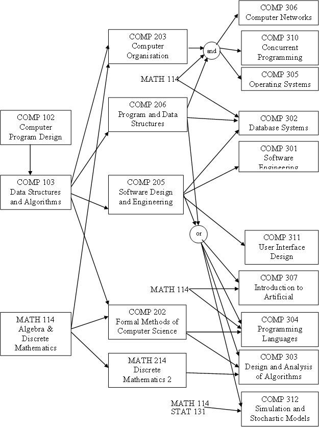 Home – Computer Science
