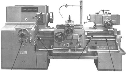 American Lathe Company
