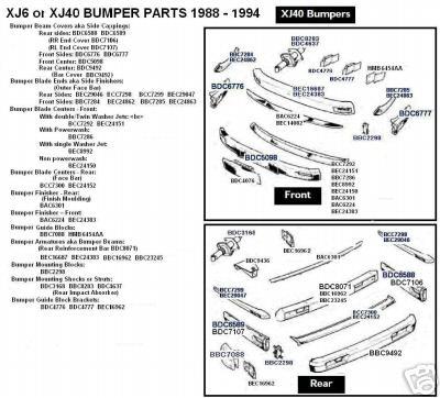 Jaguar XJ6 XJ40 Bumper Beam Cover Rear Left 88-94 BDC6589