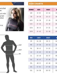 Akona wetsuit size chart also zeagle express rh mcssl