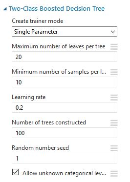 Azure-Machine-Learning-Two-Class-Boosted-Decision-Tree