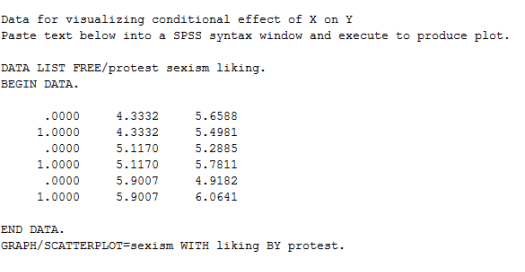 graphing conditional indirect effect model 1 data