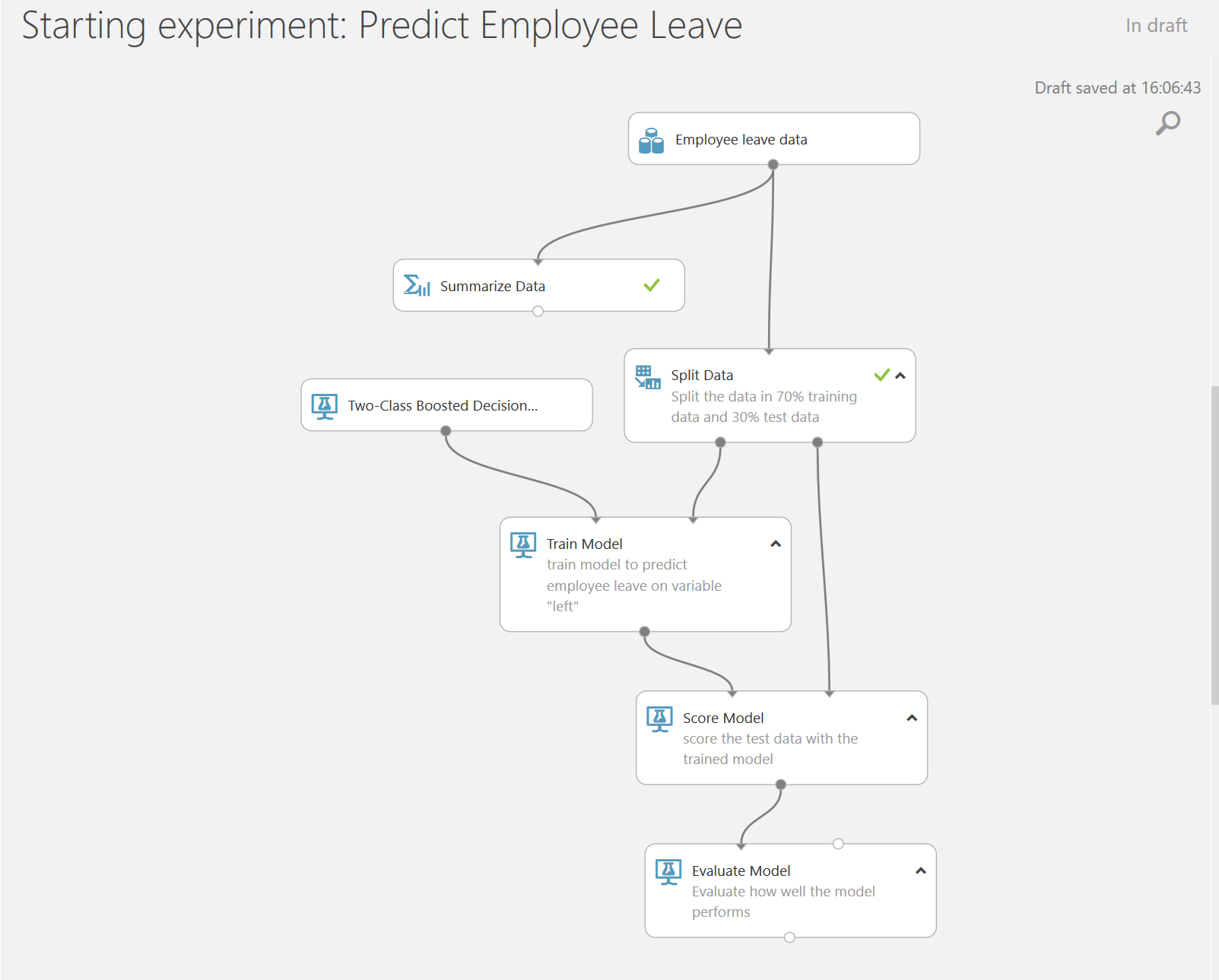 Predict employee leave - Build with Azure Machine Learning