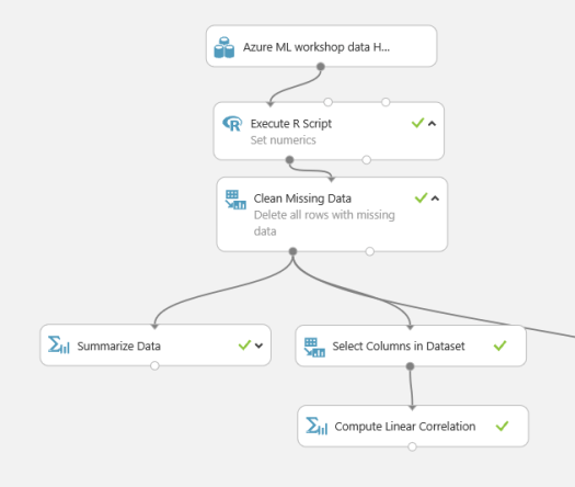 Human Activity Classifier - DataChangers Inspiration - Azure-ML-Correlation