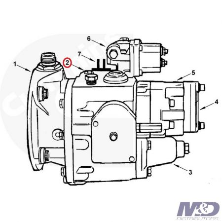 Ag / Off-Highway Mechanical Injection Pumps & Components