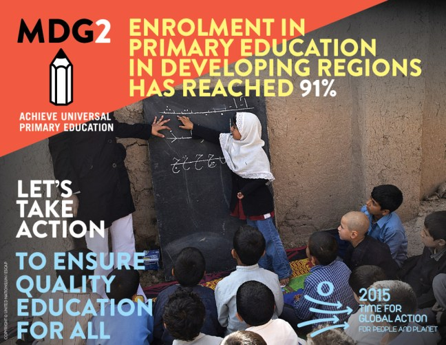 Millenium Development Goals Infographic 2 achieve universal primary education