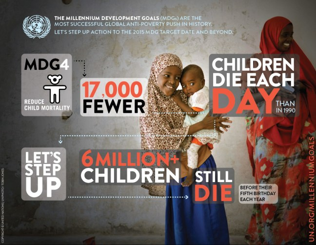 Reduce child mortality