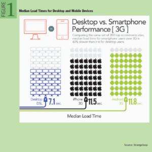 loadtime-600x600