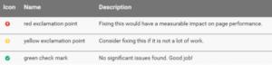 page-speed-indicators-600x143