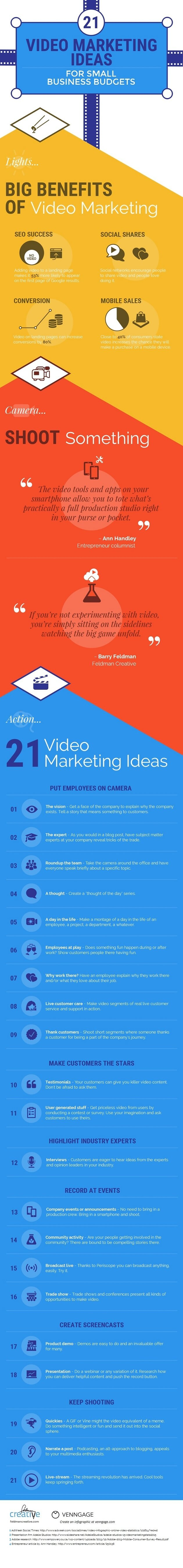 160423-21-video-marketing-ideas-for-small-budgets-infographic-preview