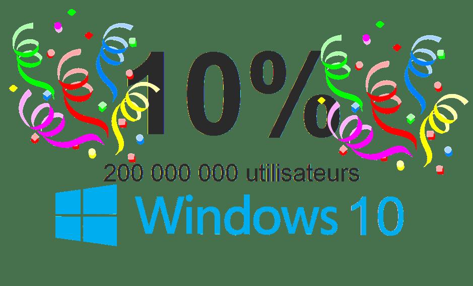 10% d'utilisateurs de Windows 10