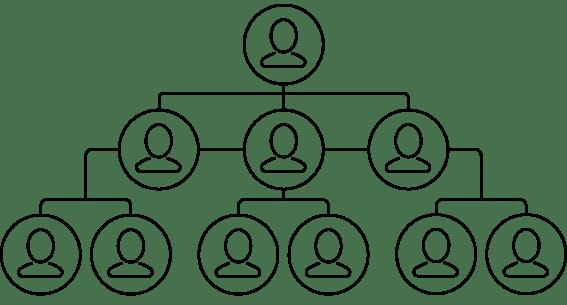 segmentar bases de datos B2B desde la jerarquía empresarial