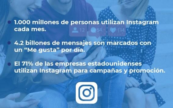 MD Blog Cómo el social media está cambiando el nuevo panorama del marketing Marketing Digital Redes Sociales