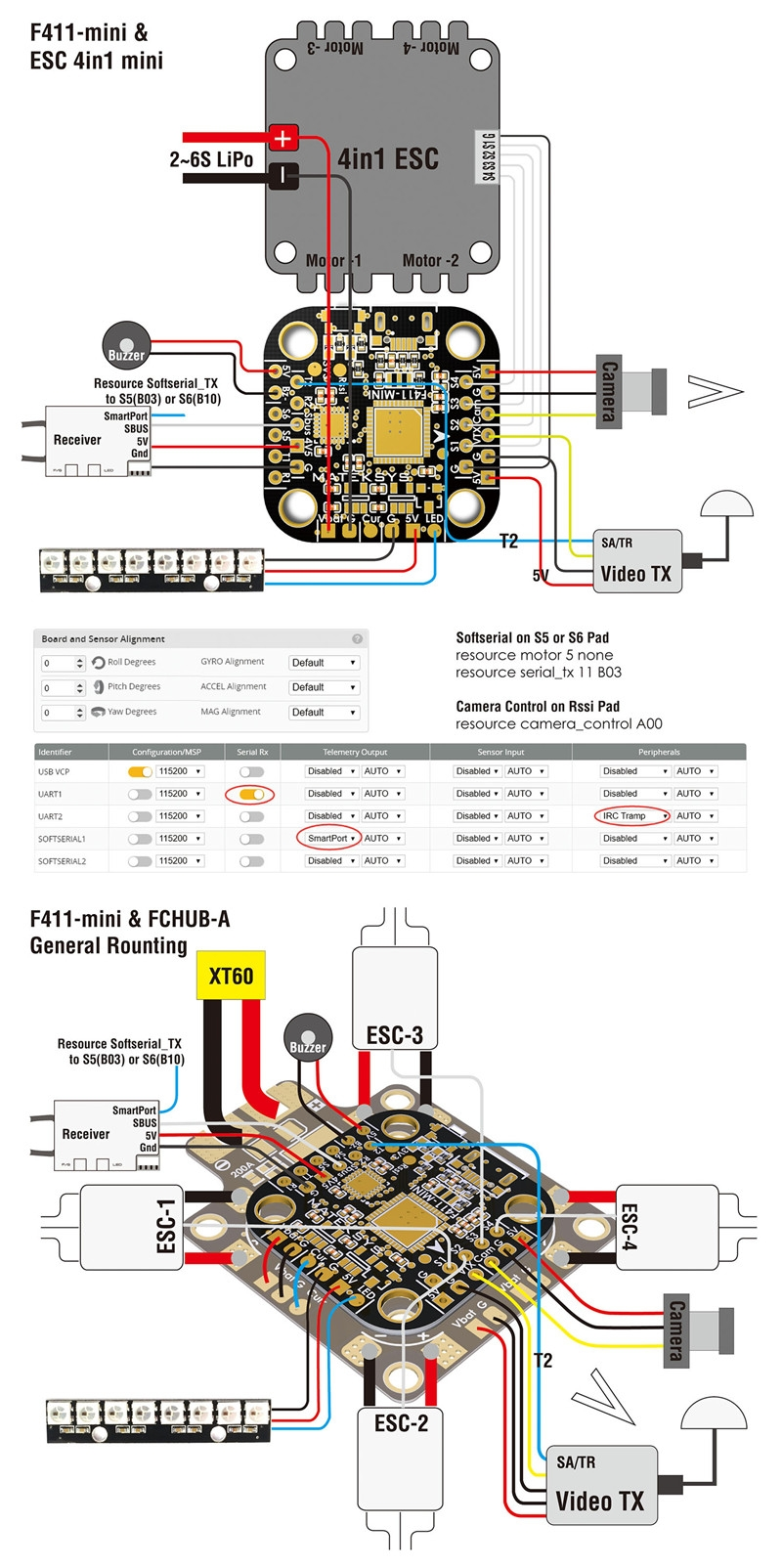 hight resolution of matek system 20x20mm f411 mini mini f4 flight controller aio osd bec and led strip