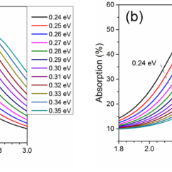 Phase Diagram Of Graphene Tv Tuner Card Circuit Applied Sciences Free Full Text Plasmonic And